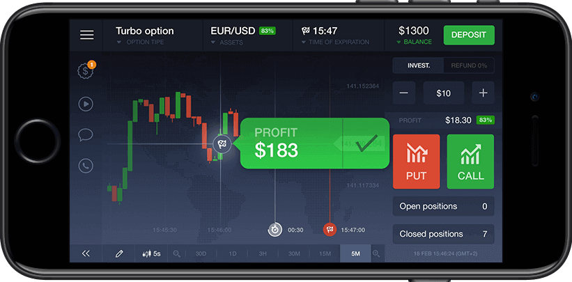 Binary options como funciona
